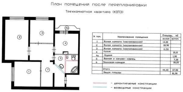 №1. Перепланировка 3-комнатной квартиры