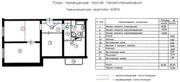 №3. Перепланировка 3-комнатной квартиры