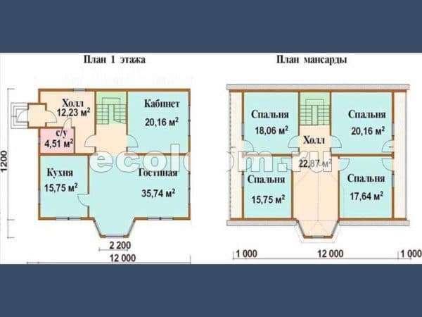Проект 3. Планировка дома 12х12 с мансардой