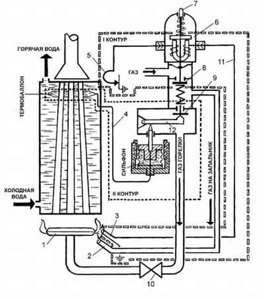 Автоматика АКГВ системы отопления