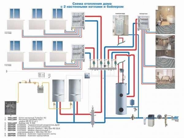 Смешанная система отопления
