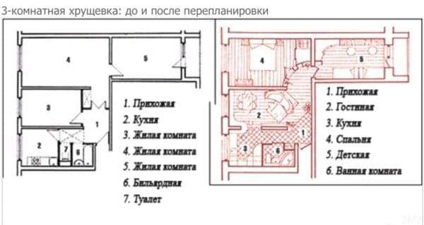 перепланировка 3 комнатной брежневки