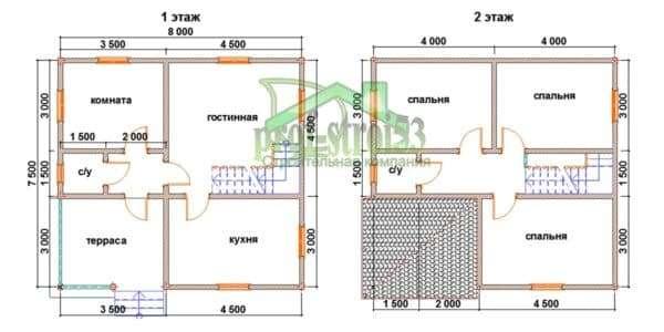 План двухэтажного дома 8 на 8