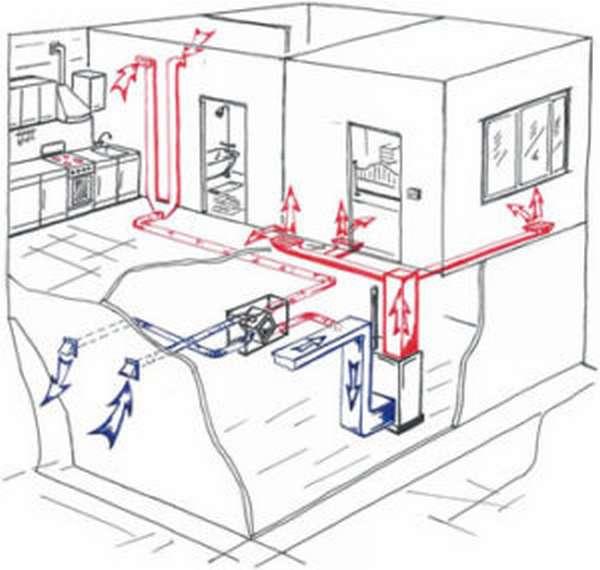 Схема движения воздуха при воздушном отоплении