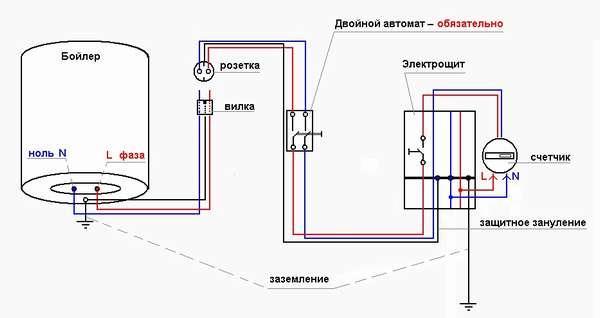 Подключение бойлера к электросети