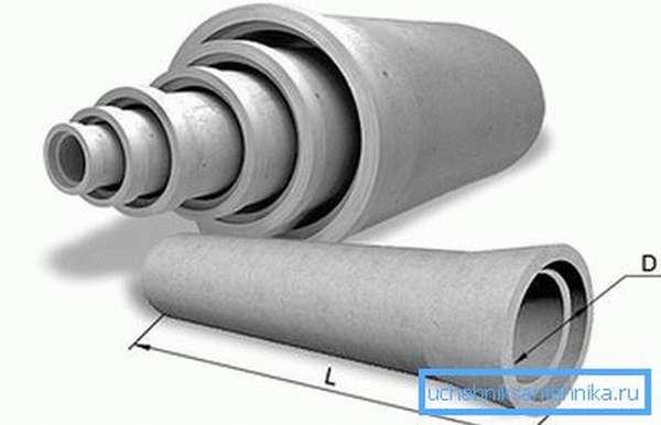 Асбоцементные трубы разного диаметра