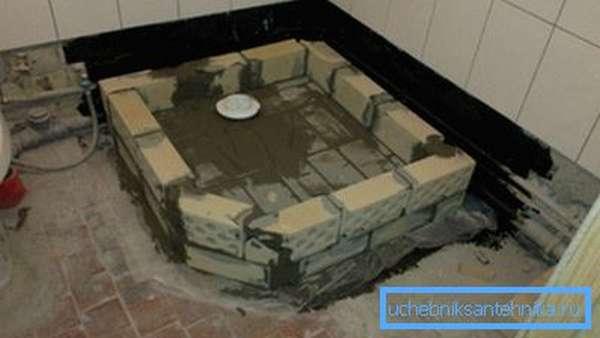 Бетон и кирпич – традиционные материалы для ванной комнаты