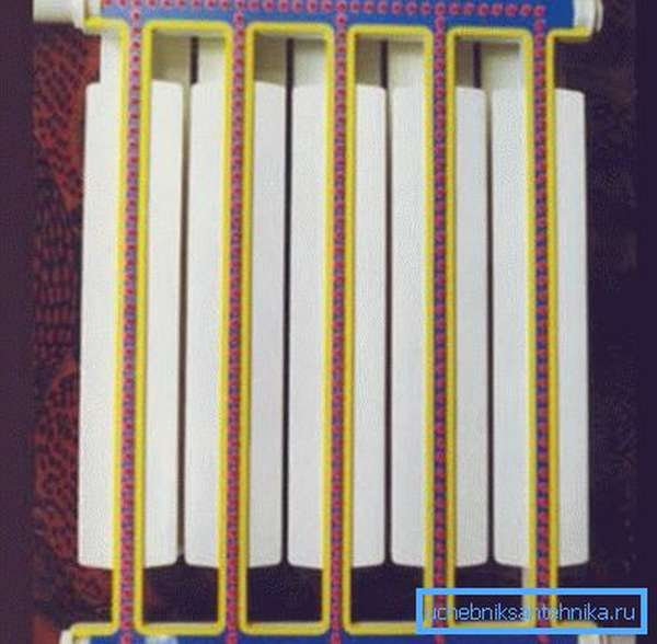 Биметаллическая батарея в разрезе