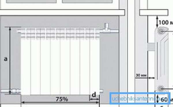 Биметаллические радиаторы установка своими руками под подоконником