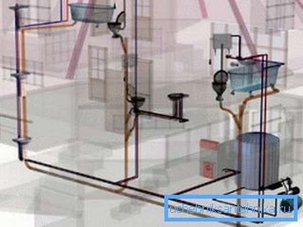 Благодаря специальным компьютерным программам можно получать объемные модели расположения всех систем коммуникаций внутри дома
