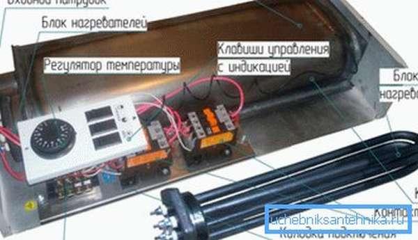 Блок трубчатого электронагревателя