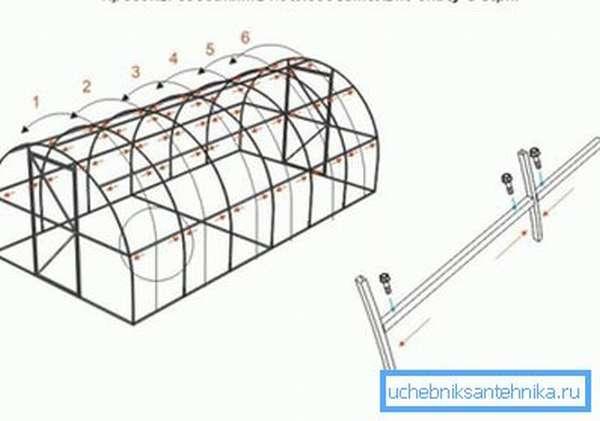 Чертеж несущего каркаса для теплицы из стальных профильных труб.