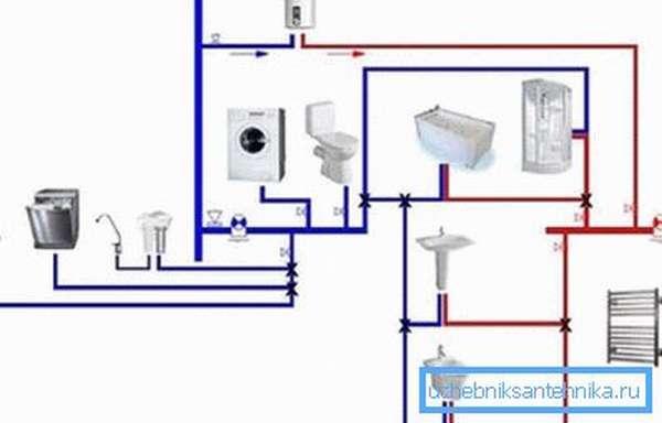 Чертеж водопроводной сети в доме
