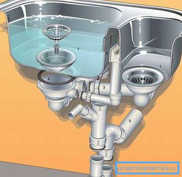 Чтобы вода удалялась максимально оперативно, нужно правильно подобрать и смонтировать арматуру