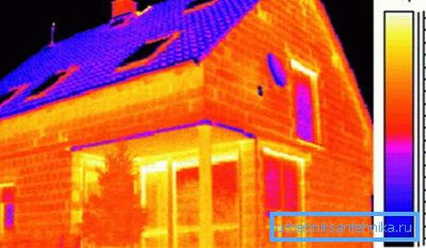 Данные тепловизионного обследования частного дома
