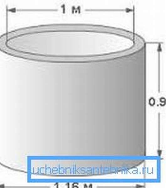 внутренний диаметр кольца для колодца