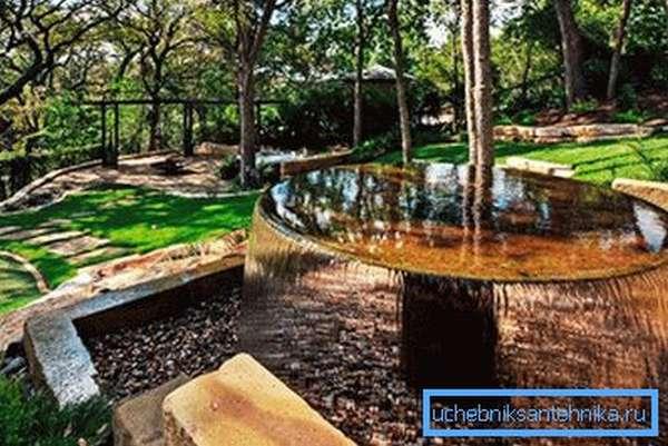 Дизайн садового фонтана