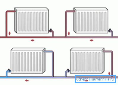 Движение «по кругу» и называется однотрубным, где не следует забывать о важном моменте – чем больше площадь охвата у системы отопления, тем ниже температура на возврате
