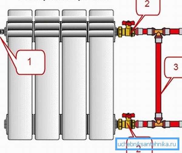 Двухходные шаровые краны в системе отопления