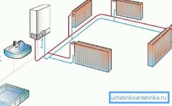 Двухконтурный электрический котел отопления для дачи
