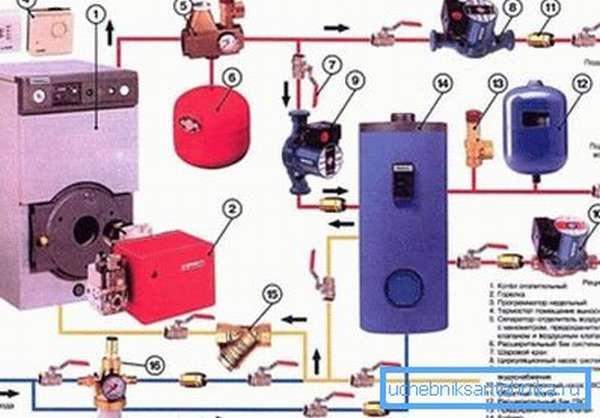 Двухконтурный котел может использоваться и для горячего водоснабжения в том числе
