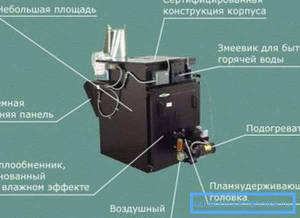 Двухконтурный котел отопления на отработанном масле