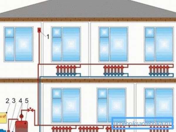Двухтрубная схема отопления в двухэтажном доме.
