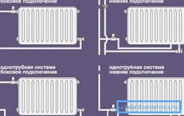 Двухтрубные и однотрубные схемы системы отопления