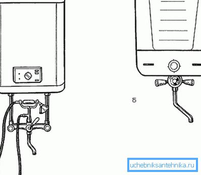 Электрический водонагреватель со смесителем