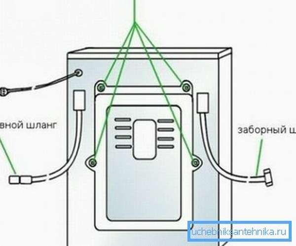 Элементы задней панели стиральной машины