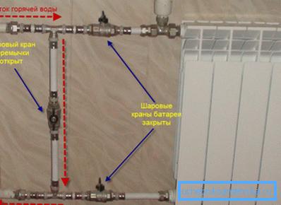 Если есть байпас, то перекрыть поступление воды в батарею можно почти мгновенно