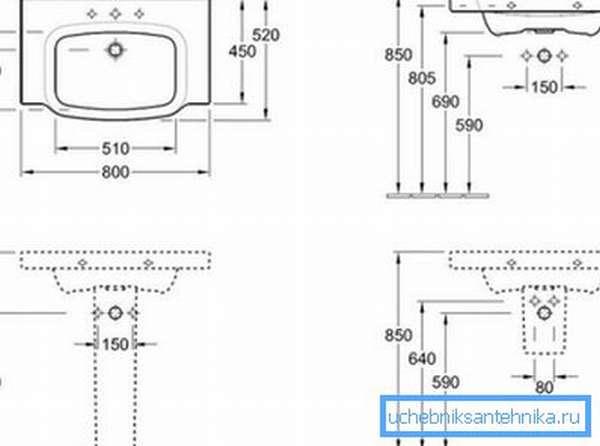 Если планируется зашивка сантехники с целью создать дополнительное пространство в виде тумбы, то для создания чертежа необходимо знать целый ряд определенных параметров, к которым относится не только раковина, но и трубы