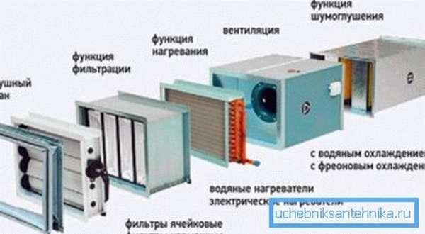 Фильтр – обязательный элемент каждой вентсистемы