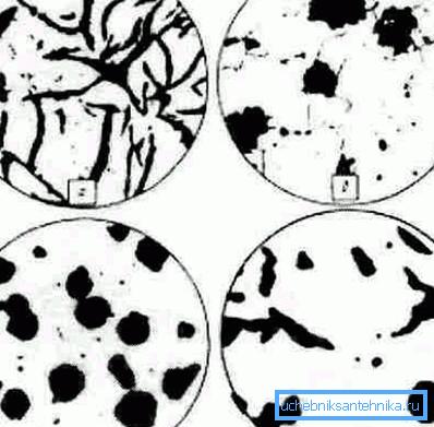 Формы графита в чугуне