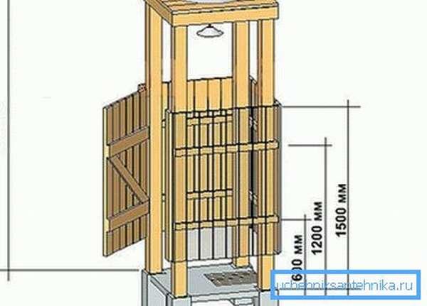 Фундамент позволяет приподнять кабинку на нужную высоту