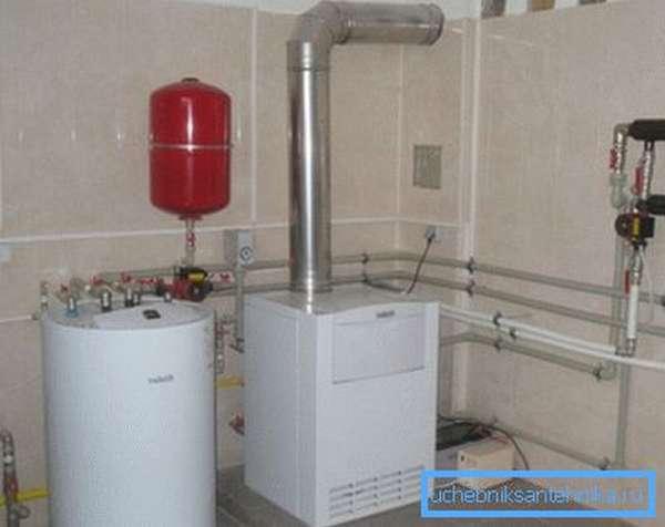 Газовый котёл водяной системы отопления