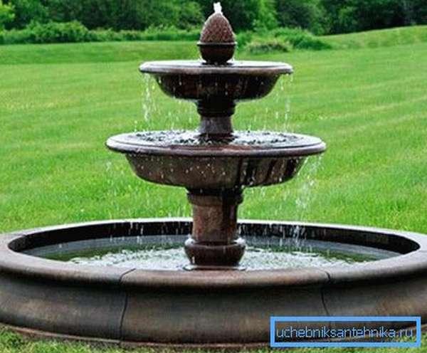 Где и какой фонтан можно разместить