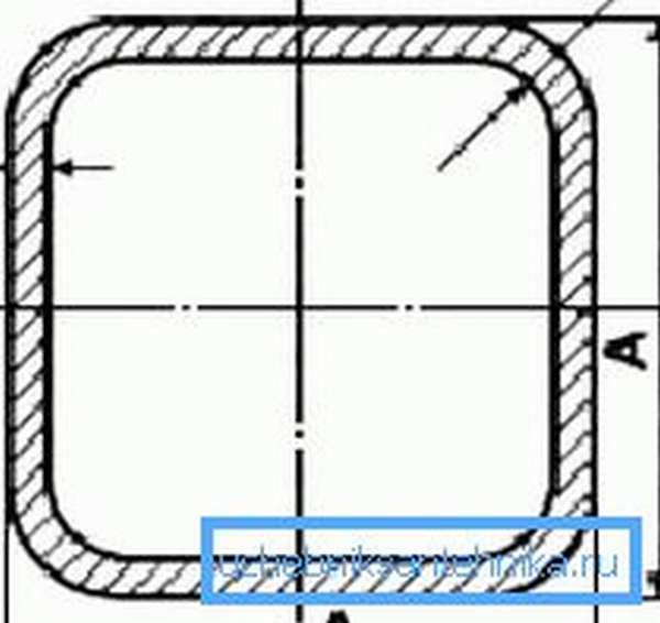 Геометрические параметры квадратного трубного изделия