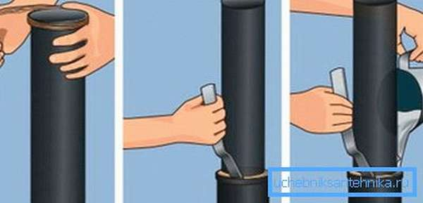 Герметизация канализационных труб традиционным способом