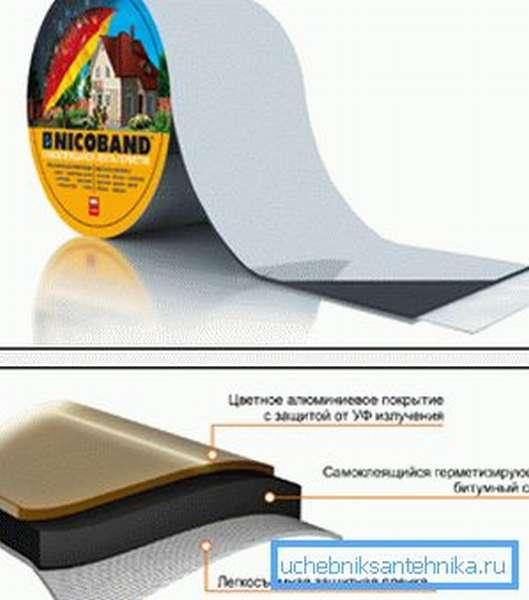 Герметизирующая лента для металлических трубопроводов