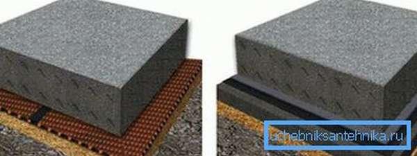 Горизонтальный по бетону