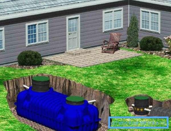 Готовая система очистки для установки на участке загородного дома.