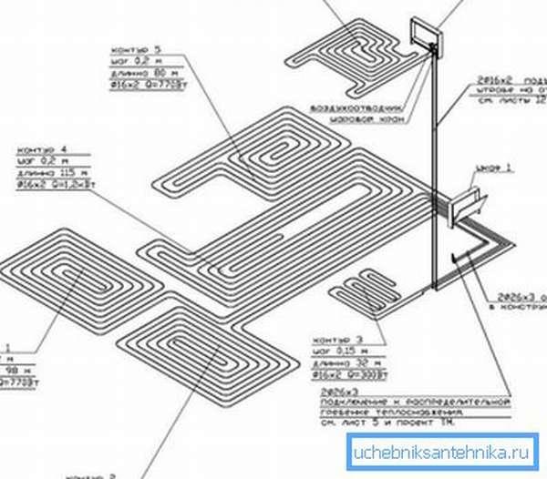 Готовый проект с указанием методов укладки труб, их диаметра и длины, который позволяет получить общее представление о затратах на весь дом или квартиру