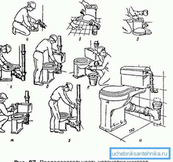 Графическая инструкция по самостоятельному монтажу