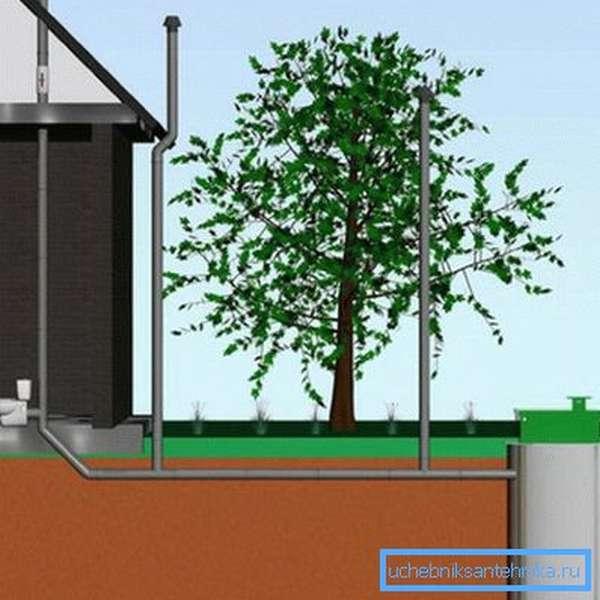 Графическая схема вентиляции канализации в частном доме