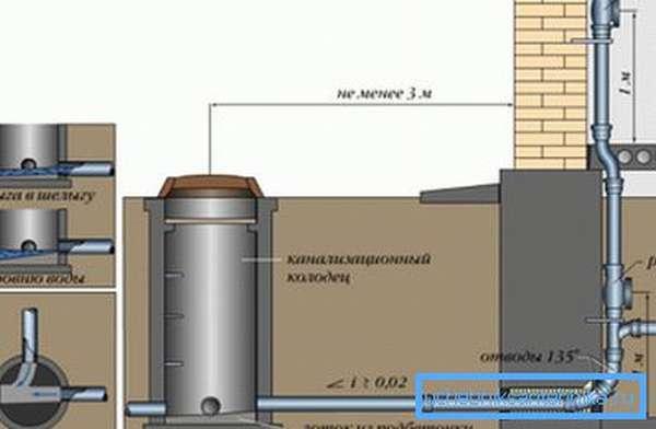 Графический проект с указанием необходимых размеров, поворотных систем и углов наклона