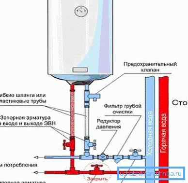 Графическое изображение схемы присоединения всех элементов в процессе монтажа