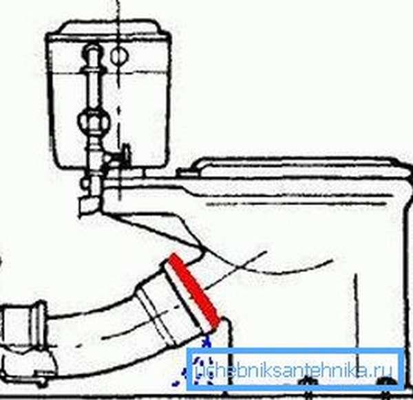 Графическое изображение утечки сливной воды из-за нарушений в месте соединения канализационной трубы