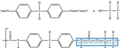 Химическая формула основного компонента – полиуретана.