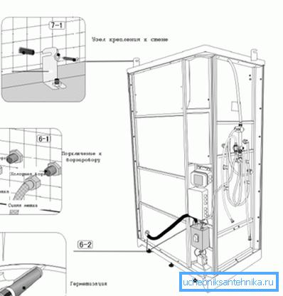 Инструкция по сборке кабинки всегда показывает, как подключаться к системе водоснабжения, но присоединить две гибких подводки – это последняя часть работ, до этого надо провести целый ряд операций